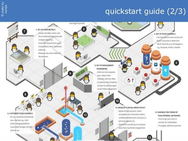slidedby nereÿs © quickstart guide (2/3)