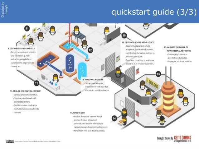 slidedby nereÿs © quickstart guide (3/3)