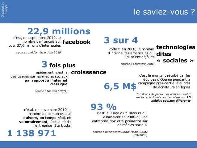slidedby nereÿs © le saviez-vous ? c'est, en septembre 2010, le nombre de français sur pour 37,6 millions d'internautes so...