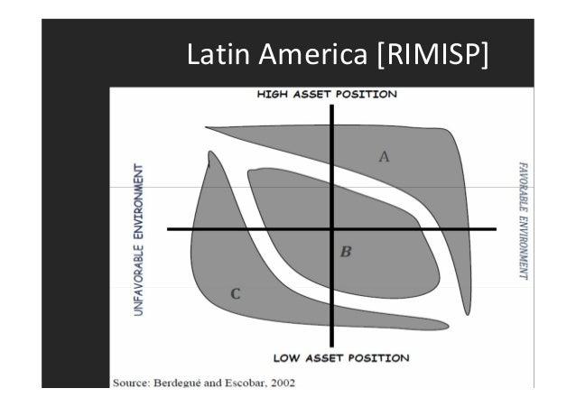 Latin America: 12 Cs  3%  9%  20%  43%  25%  Commercial Farms  Class A family farms  Class B family farms  Class C family ...