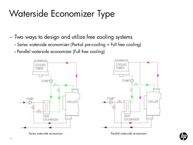 35 Water Side Economizer Diagram