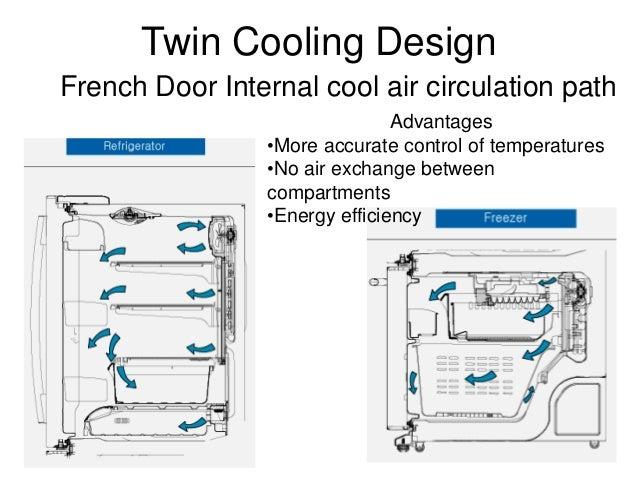 refrigeratortechnicaltraining