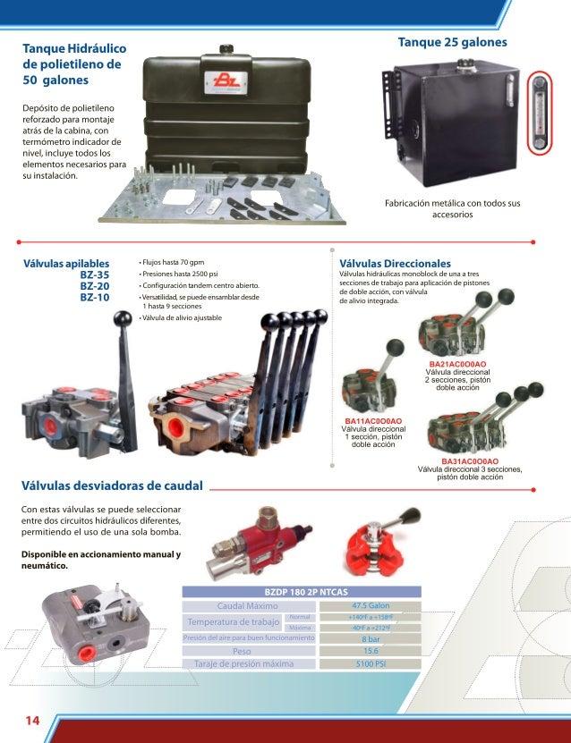 243218949 catalogo de accesorios hidraulicos de bezares mexico for Catalogo de accesorios