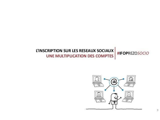L'INSCRIPTION SUR LES RESEAUX SOCIAUX #IFOPREZOSOCIO UNE MULTIPLICATION DES COMPTES  Connection creates value  9