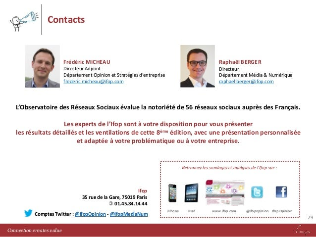 Contacts  Frédéric MICHEAU  Raphaël BERGER  Directeur Adjoint Département Opinion et Stratégies d'entreprise frederic.mich...