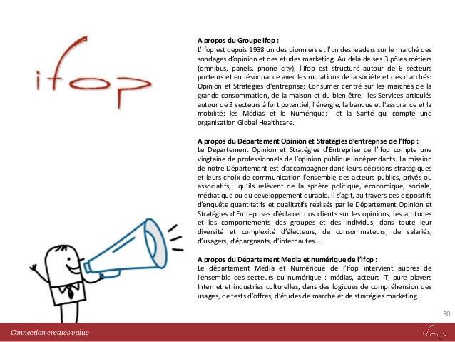 A propos du Groupe Ifop : L'Ifop est depuis 1938 un des pionniers et l'un des leaders sur le marché des sondages d'opinion...