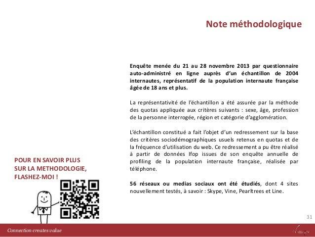 Note méthodologique  Enquête menée du 21 au 28 novembre 2013 par questionnaire auto-administré en ligne auprès d'un échant...