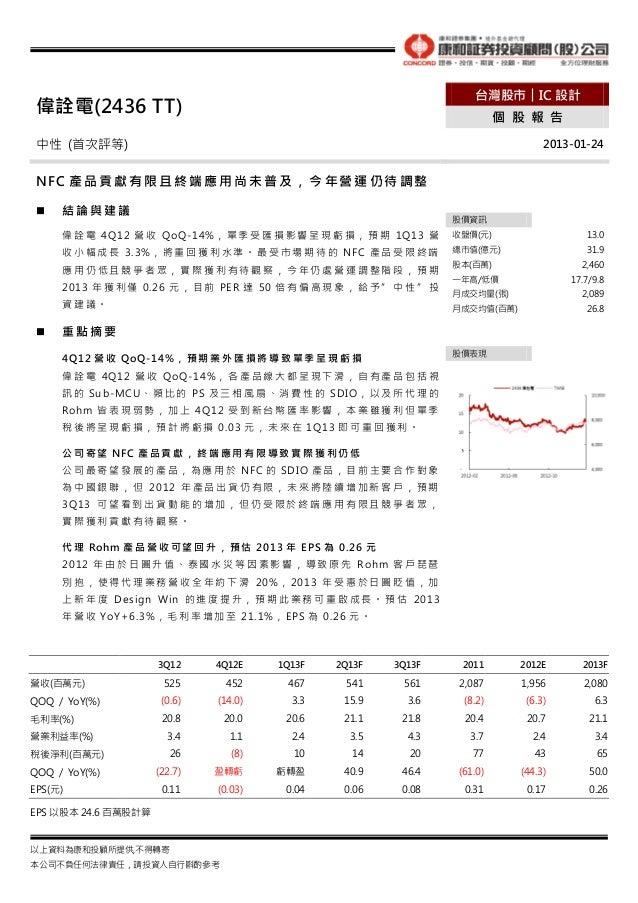 台灣股市︱IC 設計 偉詮電(2436 TT)                                                                         個 股 報 告 中性 (首次評等)         ...