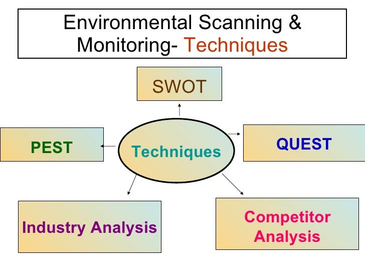 environmental scanning analysis technique quest of wall mart Although the technique of dividing various environmental factors into specific sectors and evaluating them as opportunities and threats is suggested by some authors, it must be carefully noted that each sector is not exclusive of the other.