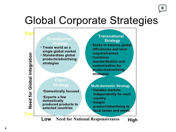 corporate and global strategy strategic management This lesson provides an overview of how companies transition from an  international company to a global company using global strategy we will use.