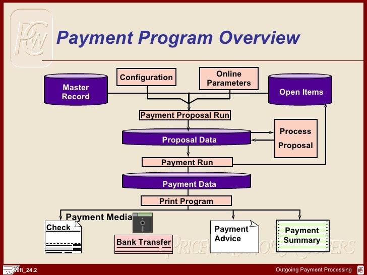 Internal cash control