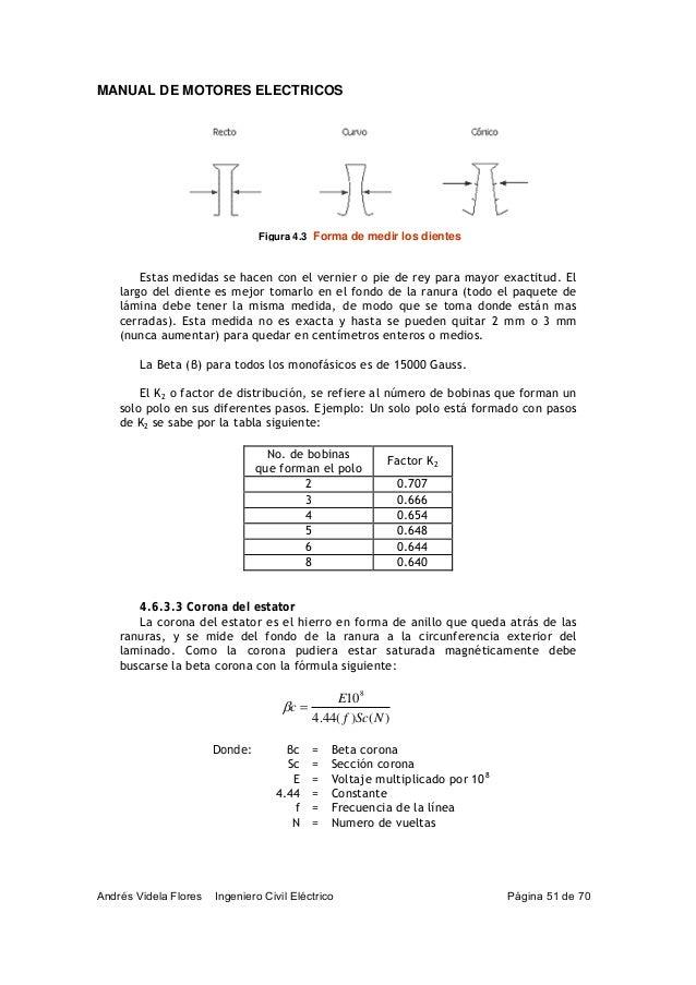 manual-de-motores-electricos