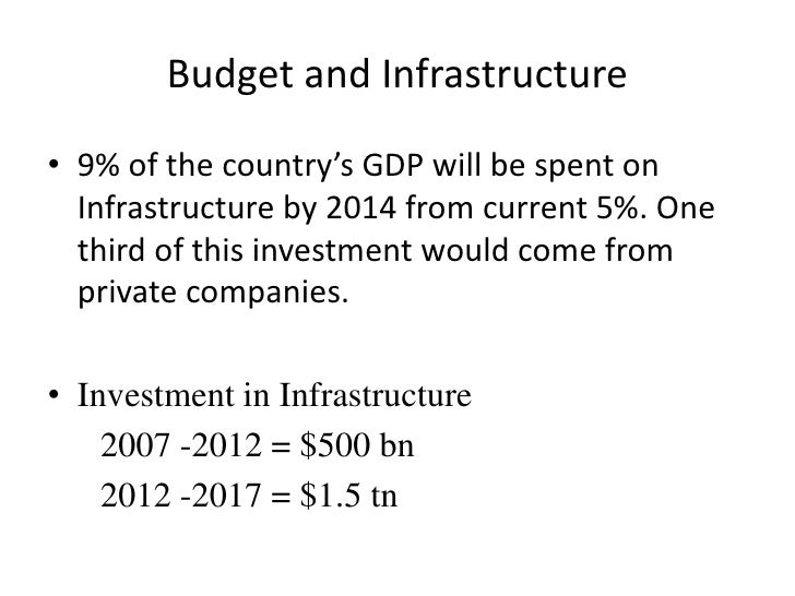 ppp infrastructure financing trends in india India has been suffering from a huge deficit in infrastructure facilities the indian government perceives the public private partnership (ppp) model as the preferred mode to bridge this deficit.