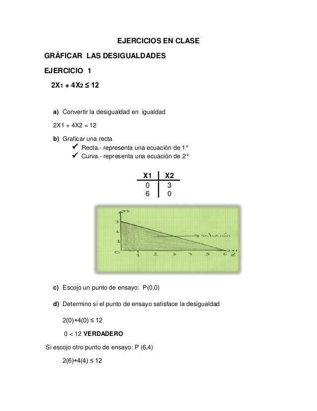 EJERCICIOS EN CLASE GRÁFICAR LAS DESIGUALDADES EJERCICIO 1 a) Convertir la desigualdad en igualdad 2X1 + 4X2 = 12 b) Grafi...