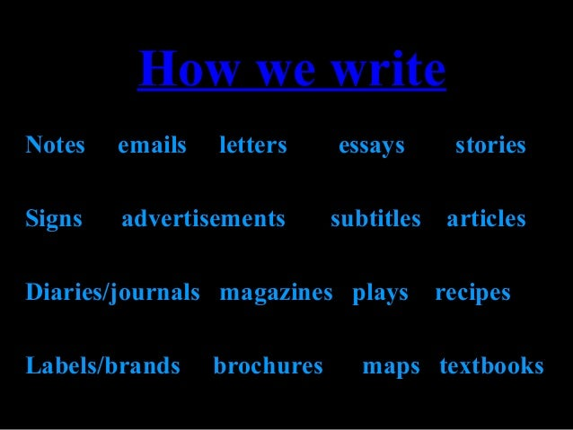 These are the steps in the writing process.