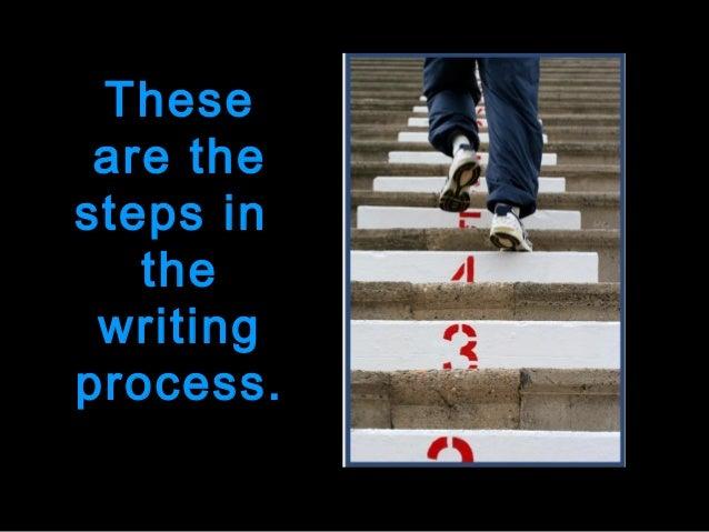 Prewriting Drafting Editing / Revising Presenting