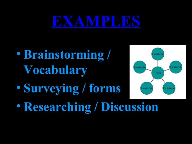 #2 Writing First Draft Putting your ideas and thoughts together Forming sentences and paragraphs