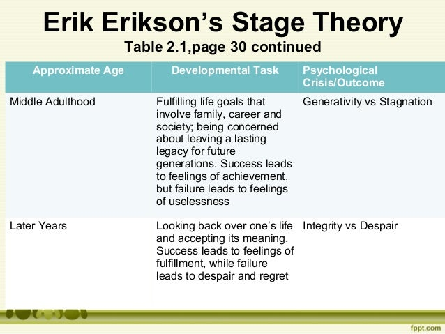 steel magnolias erikson theory of development