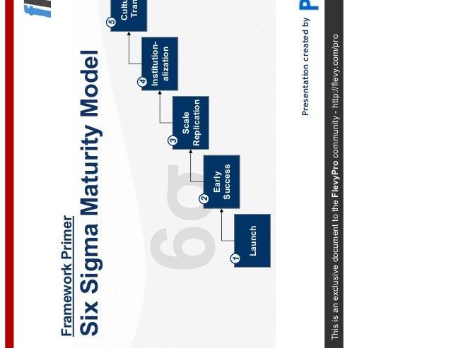 6σ This is an exclusive document to the FlevyPro community - http://flevy.com/pro Framework Primer Six Sigma Maturity Mode...