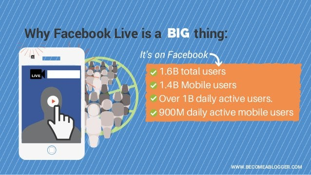 LIVE Why Facebook Live is a thing:BIG It's on Facebook 1.6B total users 1.4B Mobile users Over 1B daily active users. 900M...