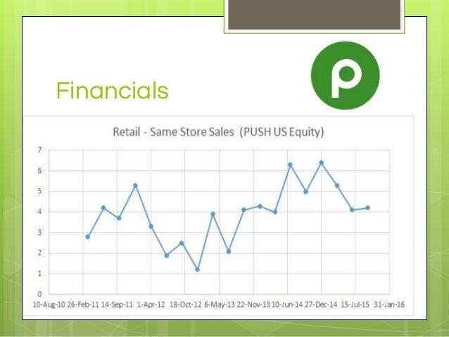 Publix Super Market, Inc.: A Customer Service Leader
