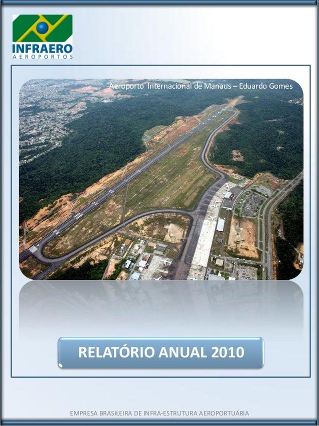 RELATÓRIO ANUAL 2010 EMPRESA BRASILEIRA DE INFRA-ESTRUTURA AEROPORTUÁRIA Aeroporto Internacional de Manaus – Eduardo Gomes