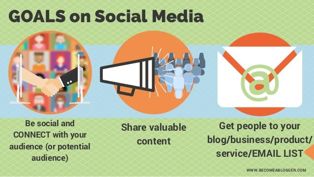 How to Create a Social Media Strategy for Your Blog Slide 2