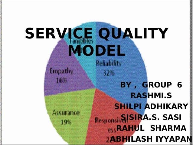 SERVICE QUALITY MODEL BY , GROUP 6 RASHMI.S SHILPI ADHIKARY SISIRA.S. SASI RAHUL SHARMA ABHILASH IYYAPAN