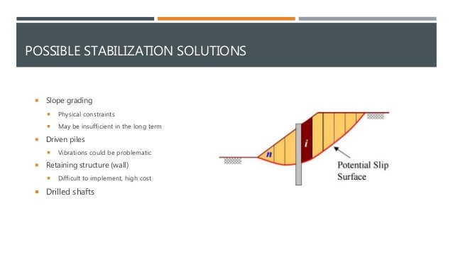 POSSIBLE STABILIZATION SOLUTIONS  Slope grading  Physical constraints  May be insufficient in the long term  Driven pi...