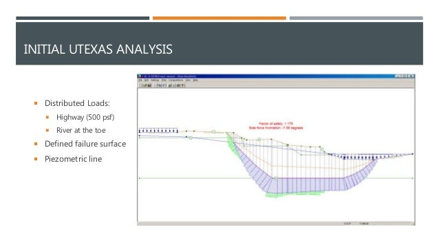 INITIAL UTEXAS ANALYSIS  Distributed Loads:  Highway (500 psf)  River at the toe  Defined failure surface  Piezometri...