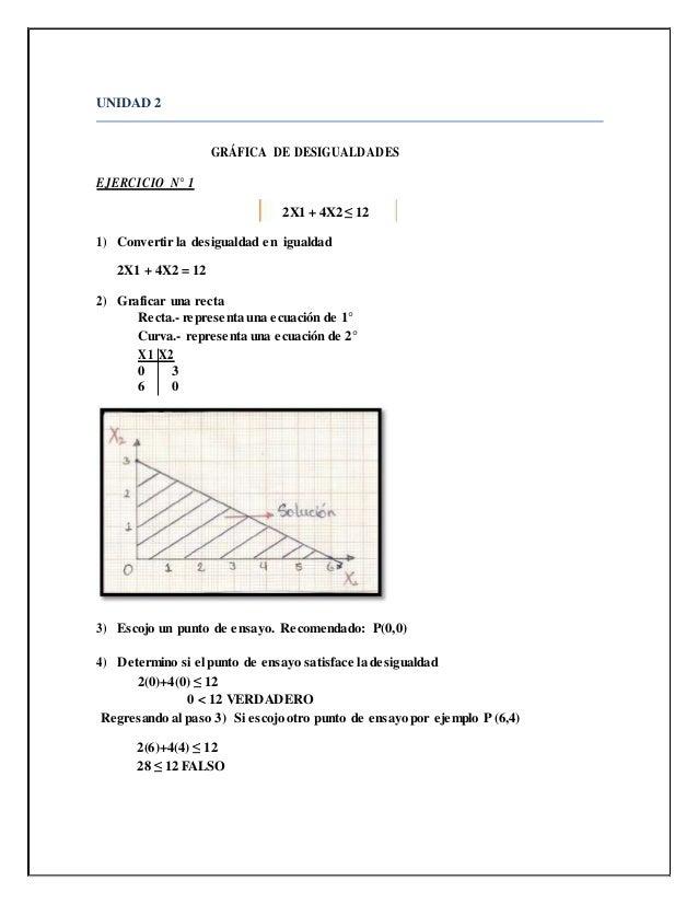 UNIDAD 2 GRÁFICA DE DESIGUALDADES EJERCICIO N° 1 2X1 + 4X2 ≤ 12 1) Convertir la desigualdad en igualdad 2X1 + 4X2 = 12 2) ...