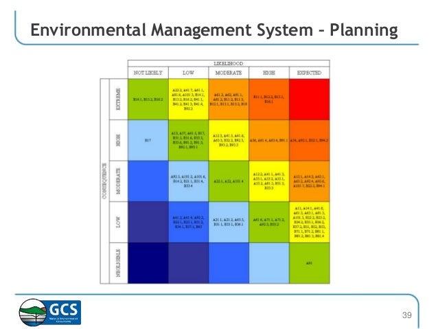 Dissertation environmental management systems