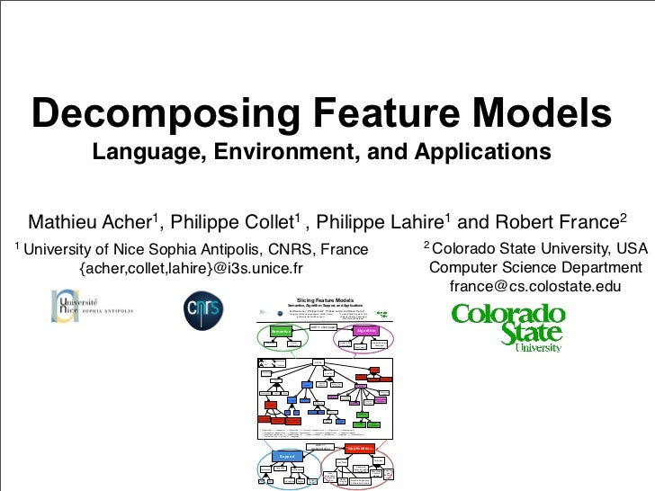 Decomposing Feature Models               Language, Environment, and Applications  Mathieu Acher1, Philippe Collet1 , Phili...