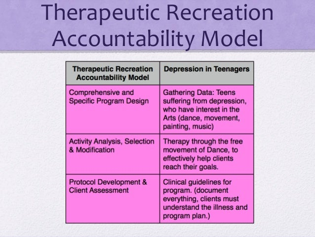 therapeutic recreation models Study 30 introduction to therapeutic recreation flashcards from jim h on studyblue.