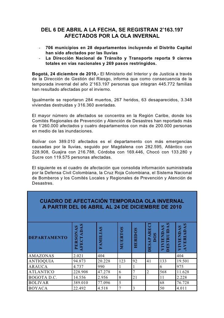 DEL 6 DE ABRIL A LA FECHA, SE REGISTRAN 2'163.197                AFECTADOS POR LA OLA INVERNAL    -    706 municipios en 2...