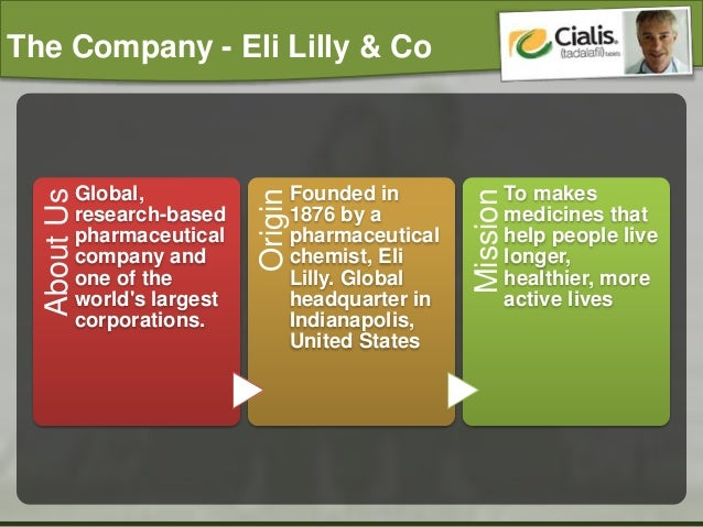 Lilly pharmaceutical company that sells cialis