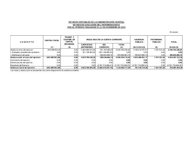 Estado contable de La Rioja al 31 de diciembre de 2018 Slide 3