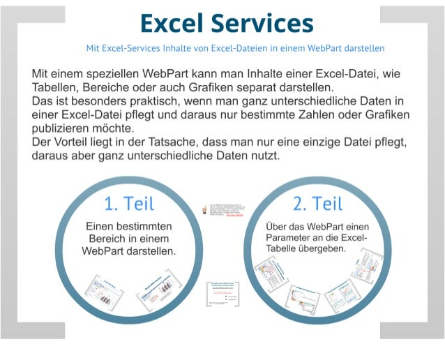 SharePoint Lektion #24: Excel Services