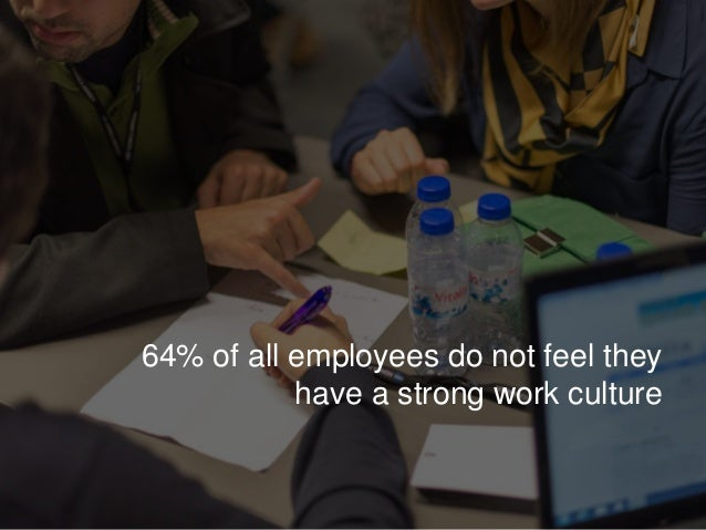 64% of all employees do not feel they have a strong work culture