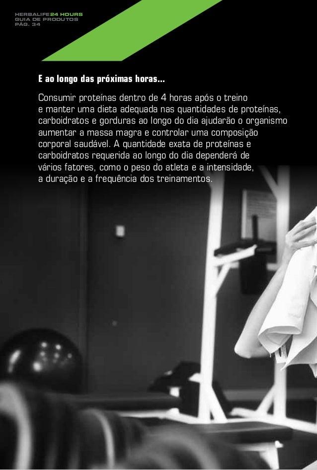 Ocupações em bolas de respostas de perda de peso