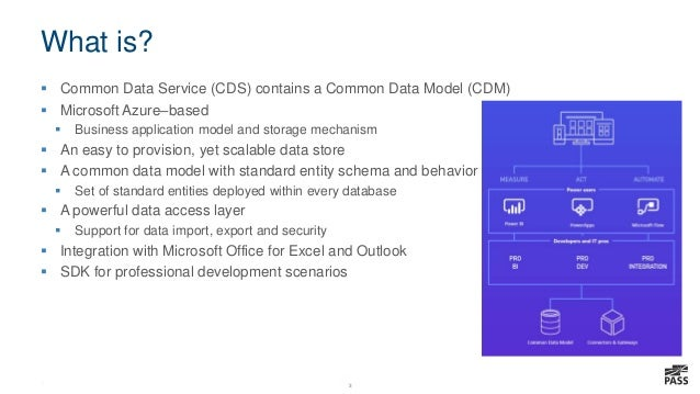Common Data Service Cds A New Database