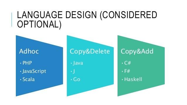 LANGUAGE DESIGN (CONSIDERED OPTIONAL) Adhoc •PHP •JavaScript •Scala Copy&Delete •Java •J •Go Copy&Add •C# •F# •Haskell