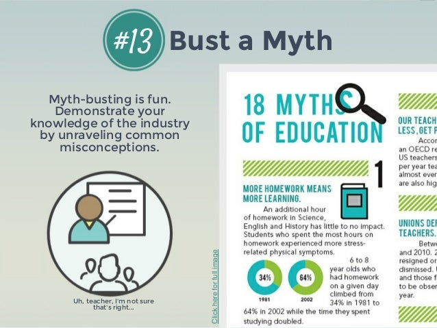 Myth busting is fun. Demonstrate your