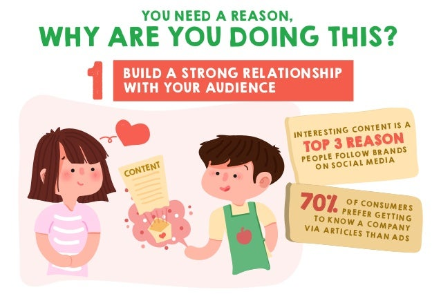 24 Juicy Tips for Ecommerce Content Marketing From Inbound Marketing Pros - ReferralCandy Slide 2