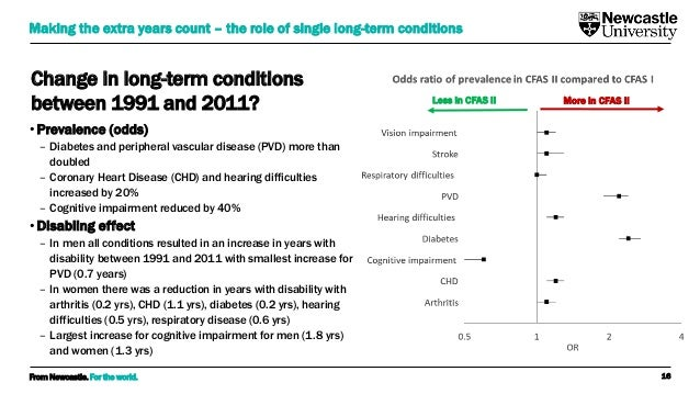 From Newcastle. For the world. Change in long-term conditions between 1991 and 2011? • Prevalence (odds) − Diabetes and pe...