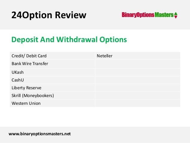 Binary options on thinkorswim