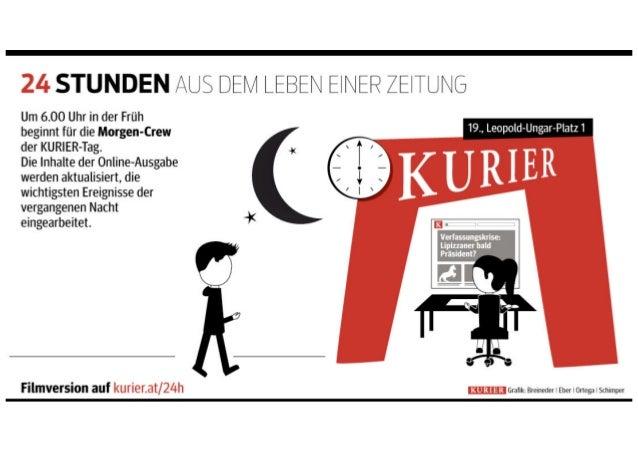24 Stunden im Leben einer Zeitung Slide 2