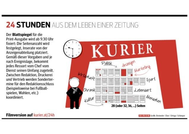 24 Stunden im Leben einer Zeitung Slide 3