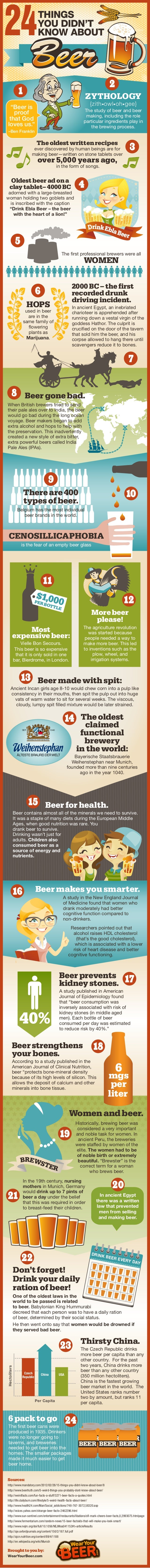 "24  THINGS YOU DIDN'T KNOW ABOUT  2  1  ZYTHOLOGY {zith • owl • oh • gee}  ""Beer is proof that God loves us.""  The study o..."