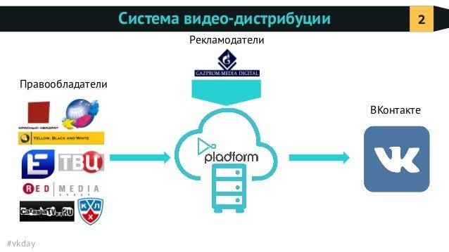 Возможности Вконтакте и Pladform для производителей видеоконтента Slide 2